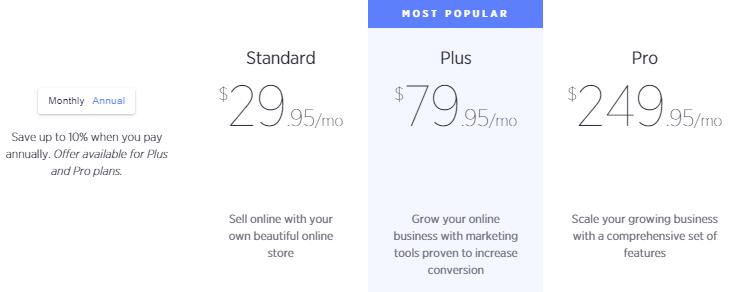 Bigcommerce costs
