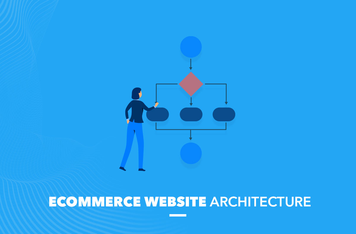 ecommerce website architecture