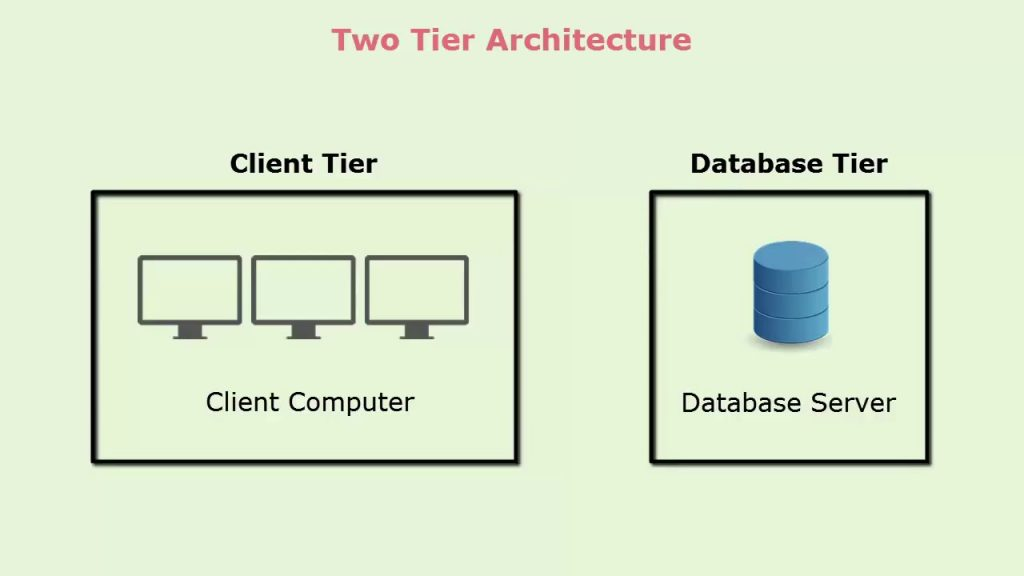 two tier architecture
